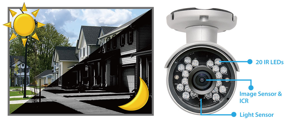 Edimax IC-9110W HD Wi-Fi Mini Outdoor Network Camera, Day & Night, EdiView II, easy remote monitoring