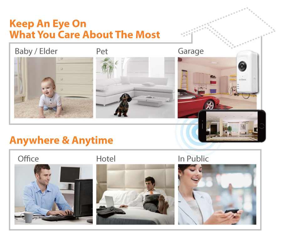 Edimax IC-5150W Smart Full HD Wi-Fi Fisheye Cloud Camera with 180-Degree Panoramic View, remote monitoring anytime anywhere