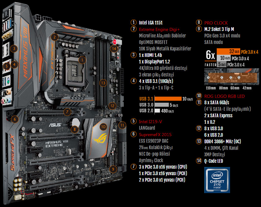 ROG-MAXIMUS-VIII-EXTREME-ASSEMBLY