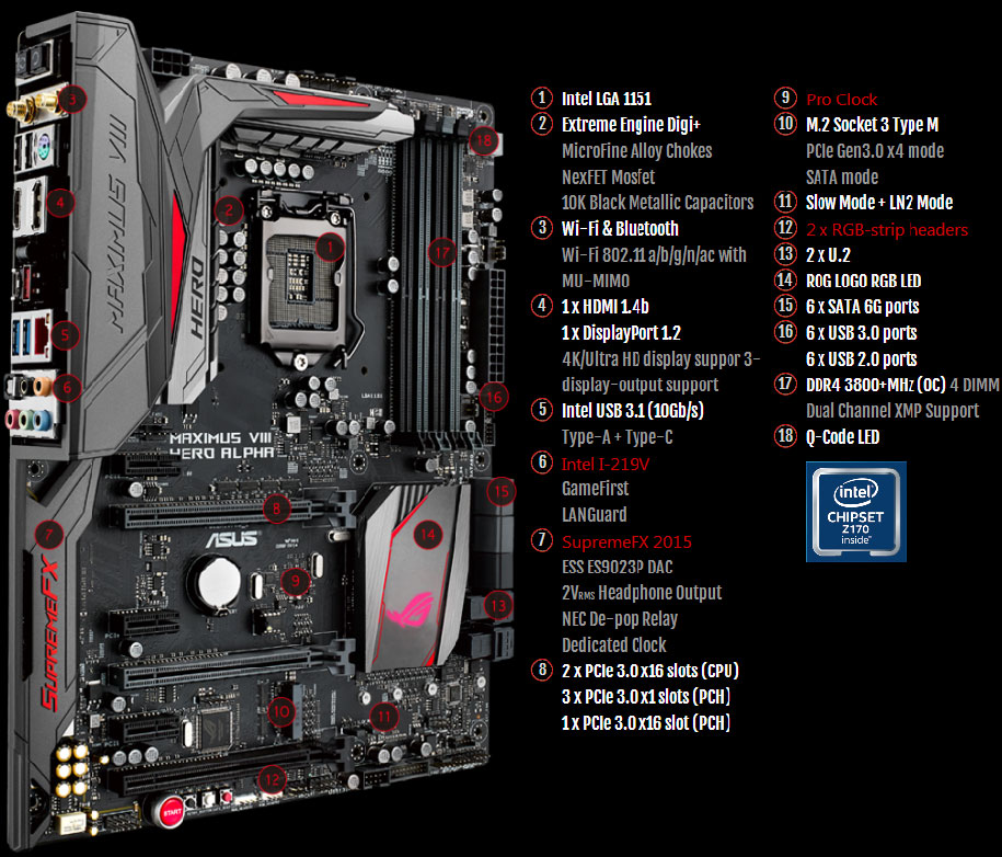 ROG-MAXIMUS-VIII-HERO-ALPHA