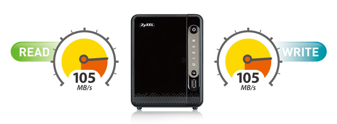 NAS326 - 2-Bay Personal Cloud Storage