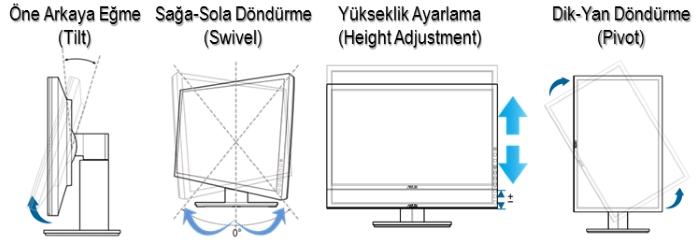 öner-arkaya eğme, sağa-sola döndürme, yükseklik ayarlama ve dik-yan döndürme
